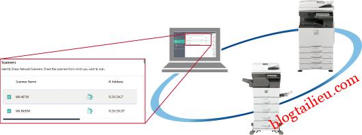 Sharpdesk là gì Nên mua Sharpdesk hay download Sharpdesk full crack, patch, CD key hay Sharpdeck lisense